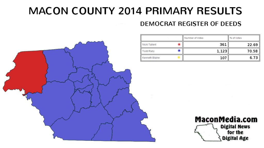 Macon County Democratic Register of Deeds