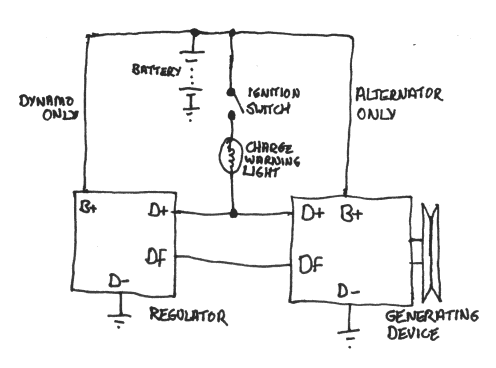 67 mustang charge light wiring diagram image 8