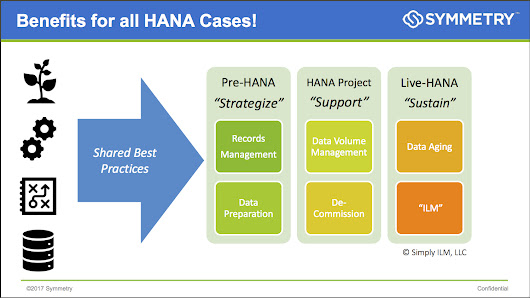 Best Practices for Data Volume Management During the Move to HANA | Simply ILM