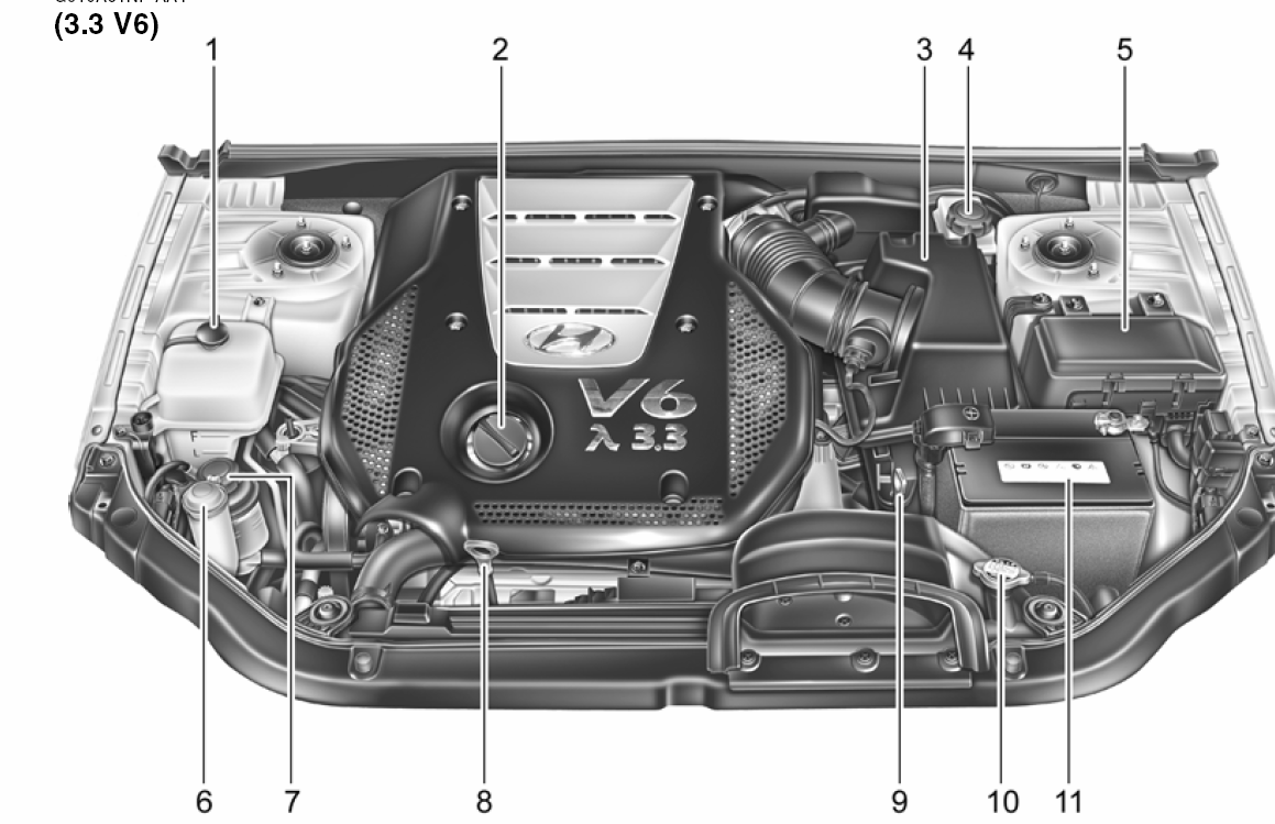 2008 Hyundai Azera Fuse Diagram | 2008 Azera Engine Diagram |  | Fuse Wiring