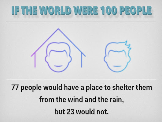 If The World Were Only 100 People, Here's What It Would Be Like