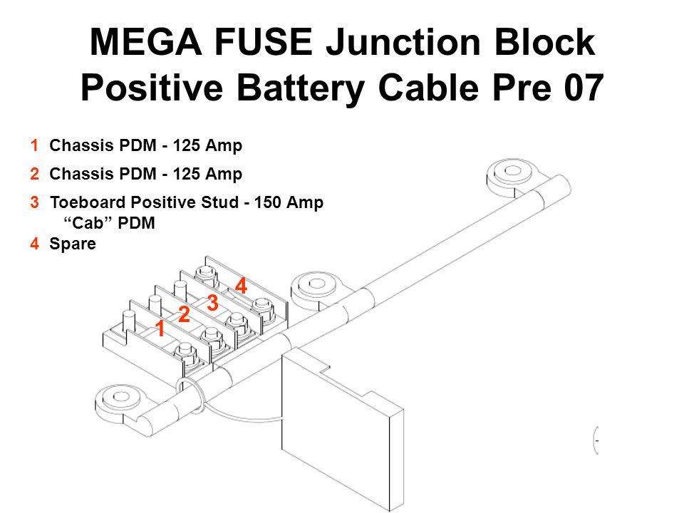 Wiring Diagram PDF: 125 Amp Fuse Box