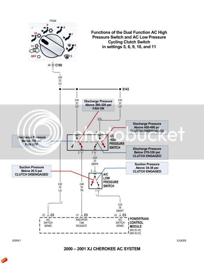 2001 Jeep Grand Cherokee Laredo Fuse Diagram