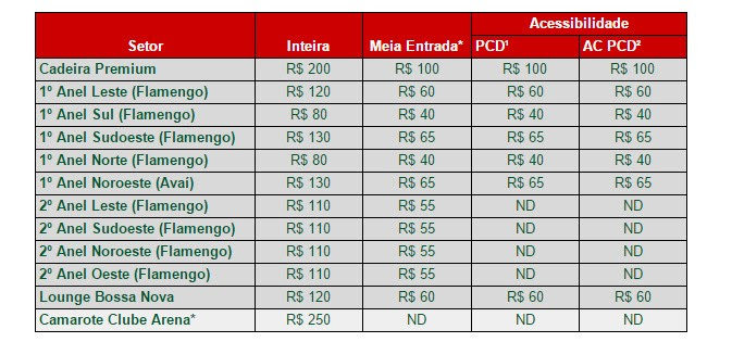 Tabela de preços Flamengo x Avaí (Foto: Reprodução)