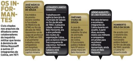 Dilma_Dedo_Duro