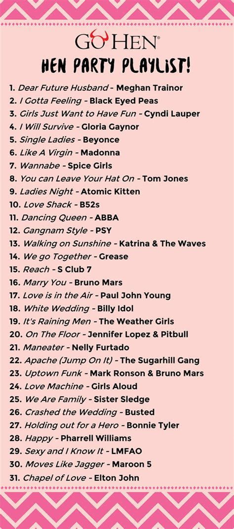 The Greatest Hen Party Playlist Ever!