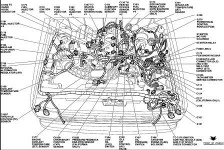 1994 Ford 4 0 Engine Diagram - Wiring Diagram Schema