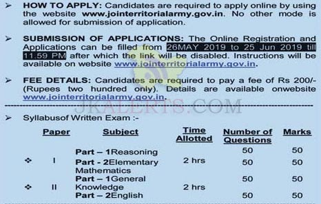 Indian Army Recruitment 2019 Officer posts