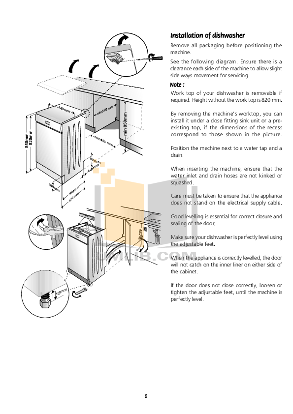 Dishwasher photo and guides: Beko Dishwasher Installation