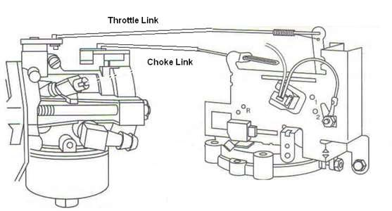 Briggs And Stratton Choke Linkage Diagram