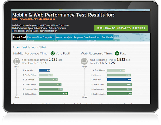 Free Mobile Website Performance Test | Dynatrace