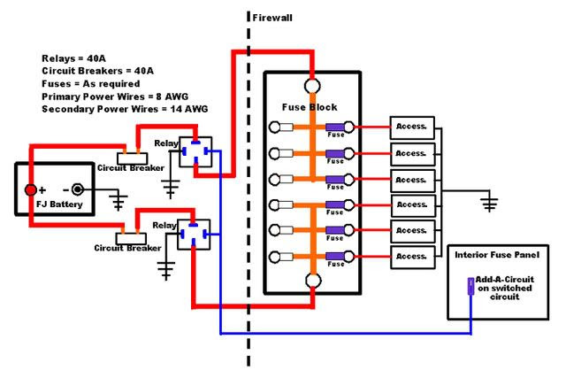 Marine Fuse Box Wiring Wiring Diagram Correction Correction Cfcarsnoleggio It