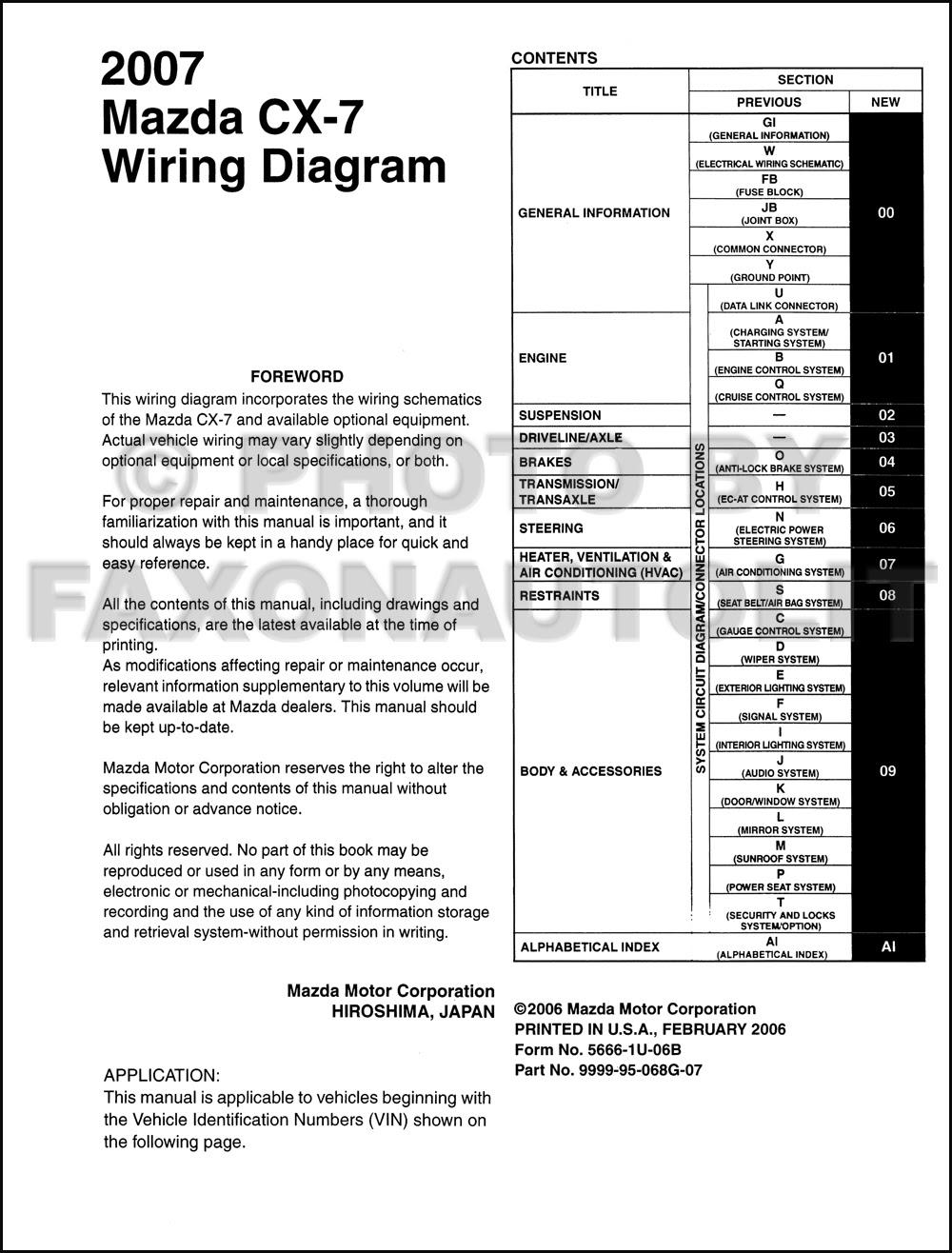 2008 Mazda Cx 7 Wiring Diagram Manual Full Hd Version Diagram Manual Shah Yti Fr