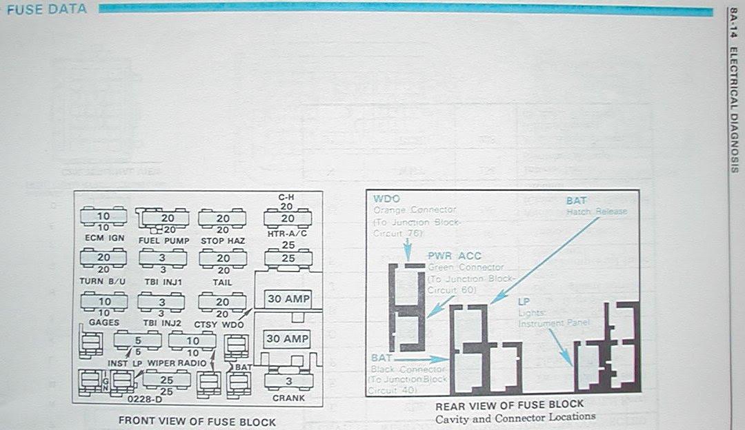 1984 Camaro Fuse Box Wiring Diagrams Site Data A Data A Geasparquet It