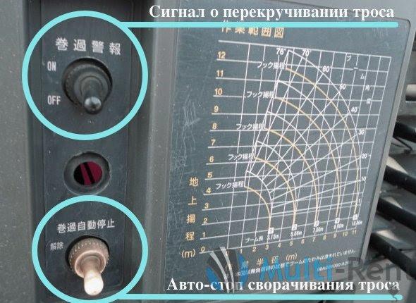 Рычаги на приборной панели КМУ UNIC URA290 серии