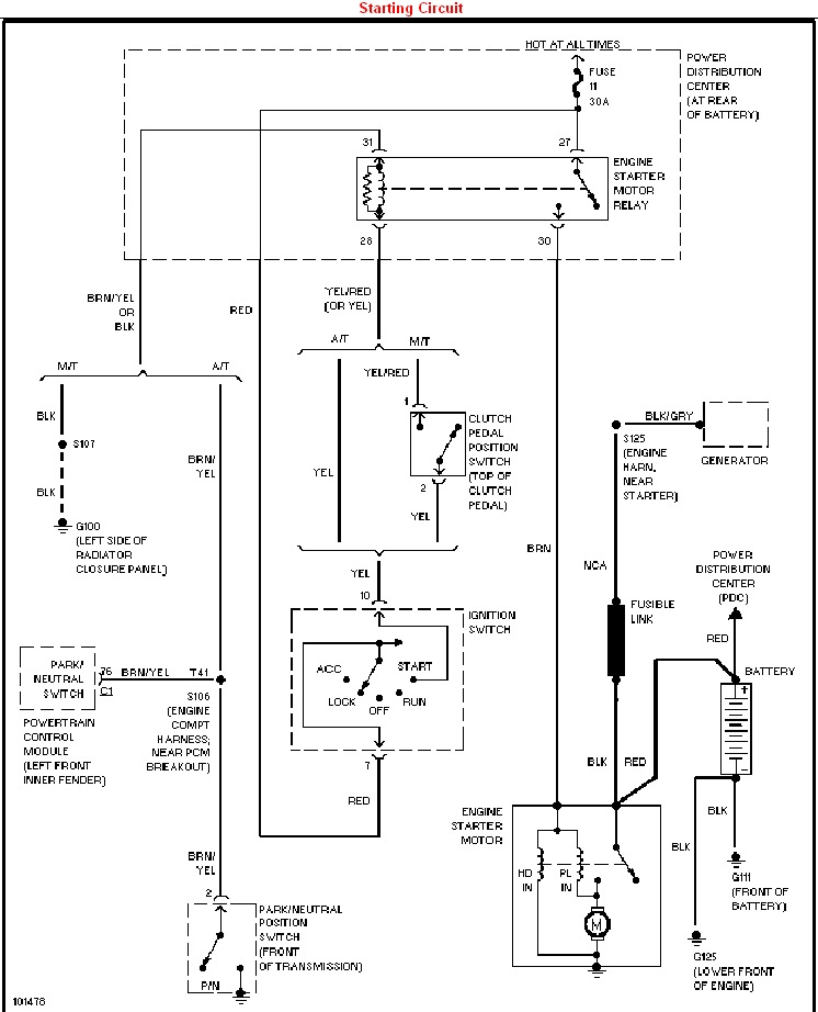 2005 Dodge Dakota Stereo Wiring Diagram Collection