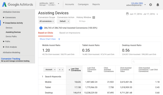 AdWords gains 3 new cross-device attribution reports