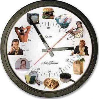 http://priskaanalya.files.wordpress.com/2009/05/time-management.jpg