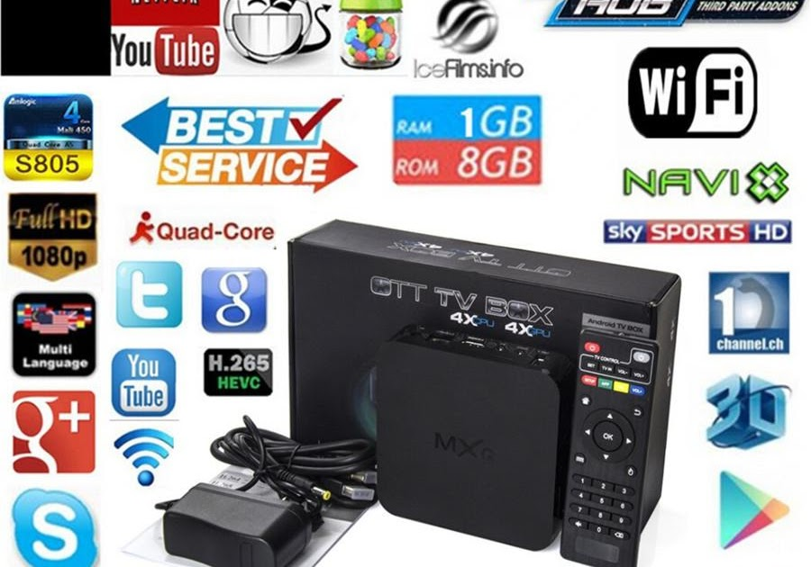 Most Popular TV Box: Mxq Android Tv Box Update