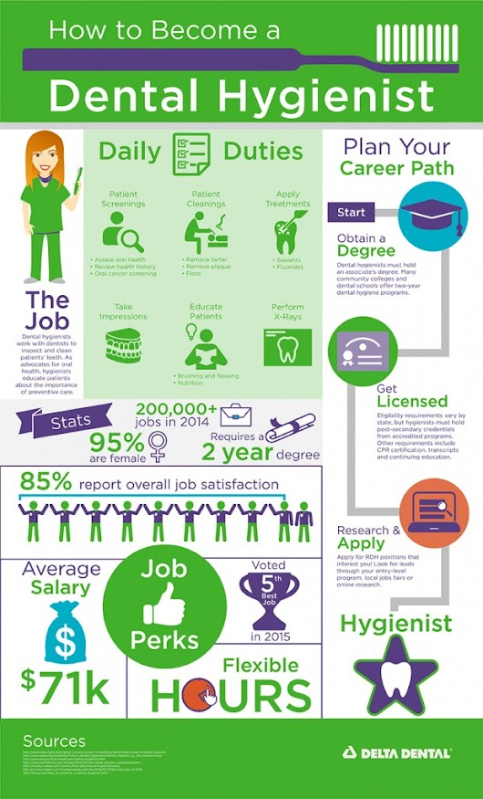 How To Become A Dental Hygienist - Delta Dental of Wisconsin Blog