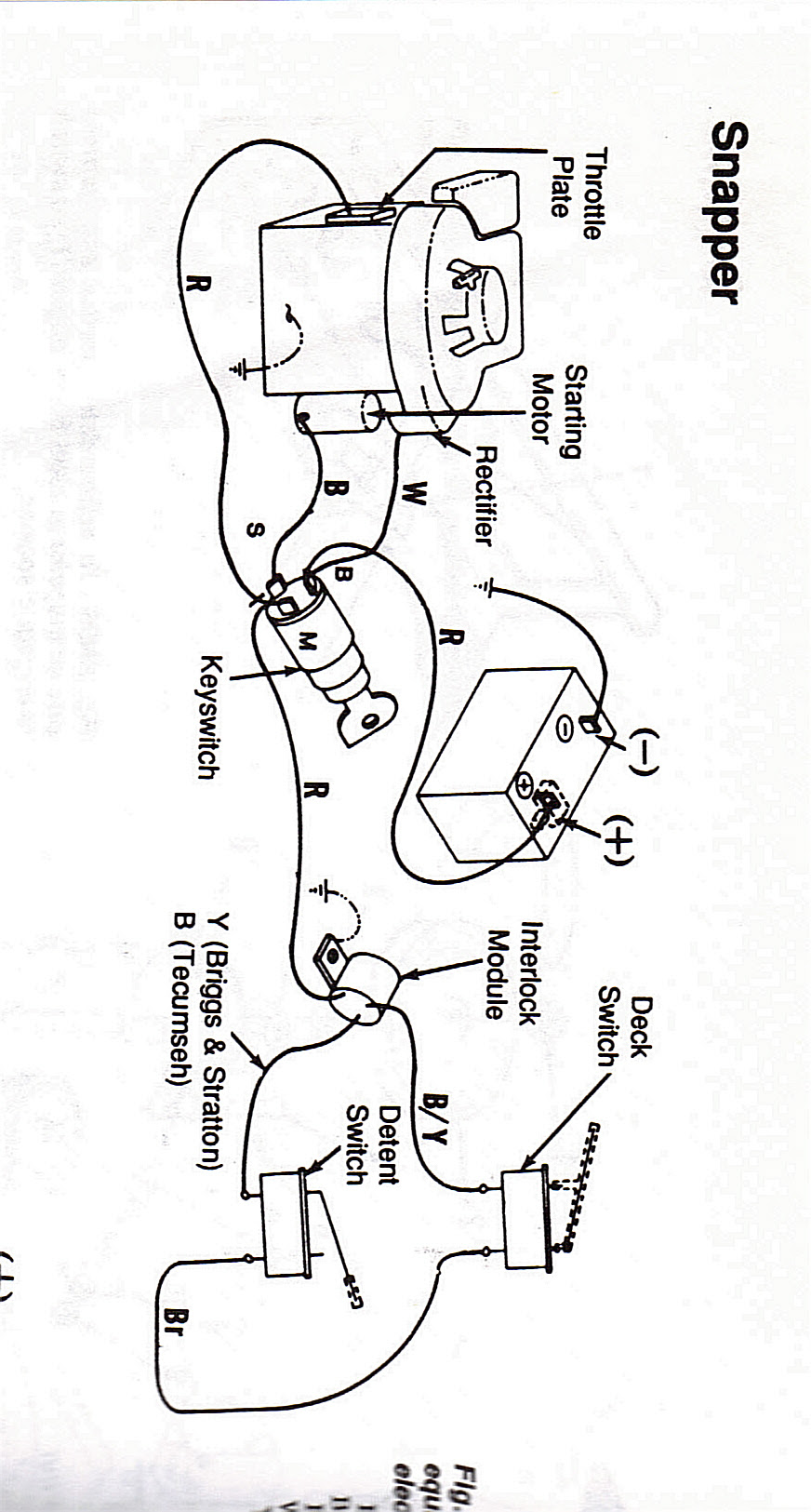 Wiring Diagram Database  Briggs And Stratton Governor
