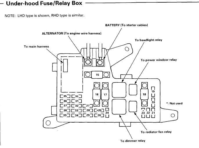 1993 Honda Accord Fuse Diagram Location Wiring Diagram Regular Regular Cfcarsnoleggio It