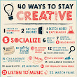 Facing a creative block? Break it in 40 different ways to stay creative [Infographic] | Antonio Garcia´s Blog