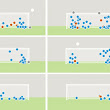 World Cup Players' Penalty Kick Patterns