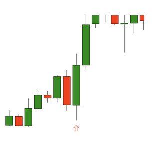 Candlestick patterns pdf forex