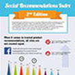 INFOGRAPHIC: What Motivates Customers to Make Recommendations on Social Media?