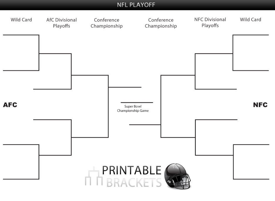 Nfl Playoff Bracket: Printable 2015 NFL Playoff Bracket - Interbasket