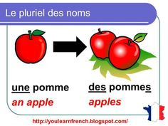 French Pronunciation Cheat Sheet   French and Cheat sheets