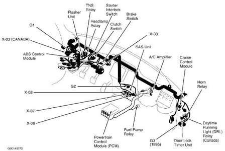 2001 Bmw 325i Fuel Pump Wiring Diagram Thxsiempre
