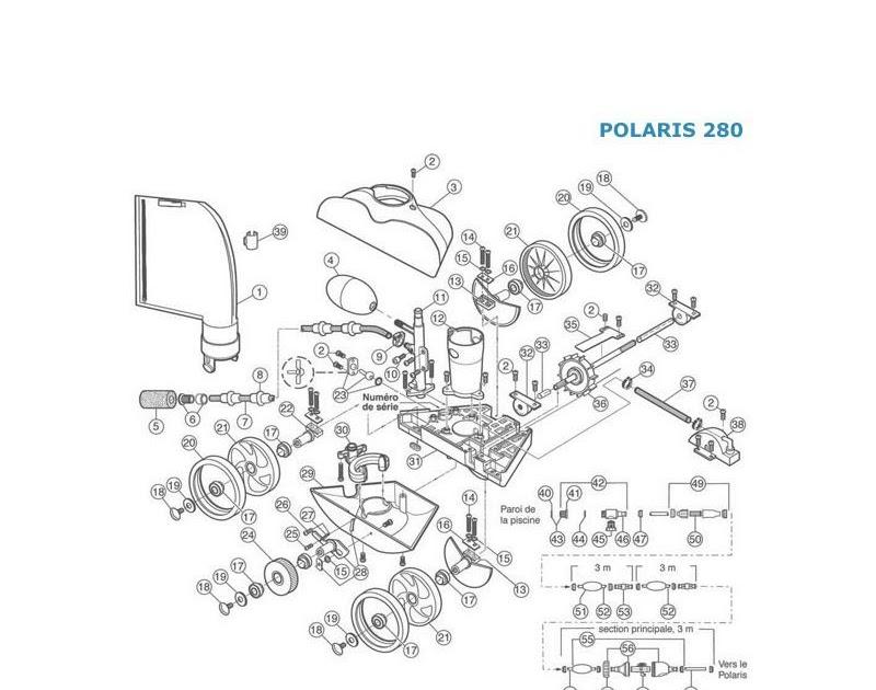 Reglage polaris 280