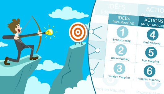 Le #MindMapping Pro en 6 points clés