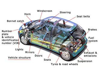 What is included in your MoT Test | Book your cheap MoT ...