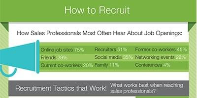 How to: Recruit Sales Professionals (Infographic)