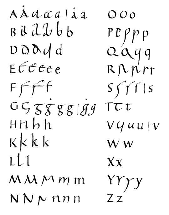 Study of letterforms drawn by H. E. Meier.