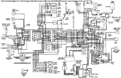 32 Ironhead Wiring Diagram - Wire Diagram Source Information
