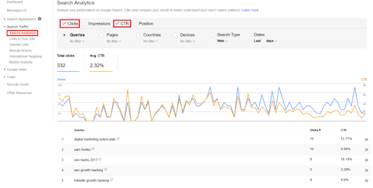 8 Easy Moves to Growth Hack Your SEO and Rank Higher on Google