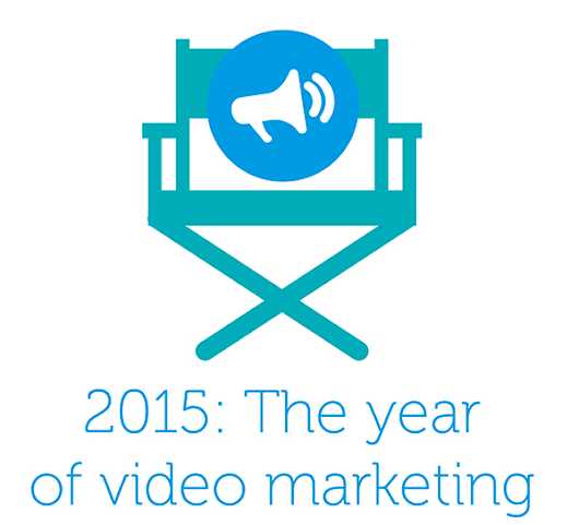 23 Reasons to Use Video Marketing In 2015 [Infographics]