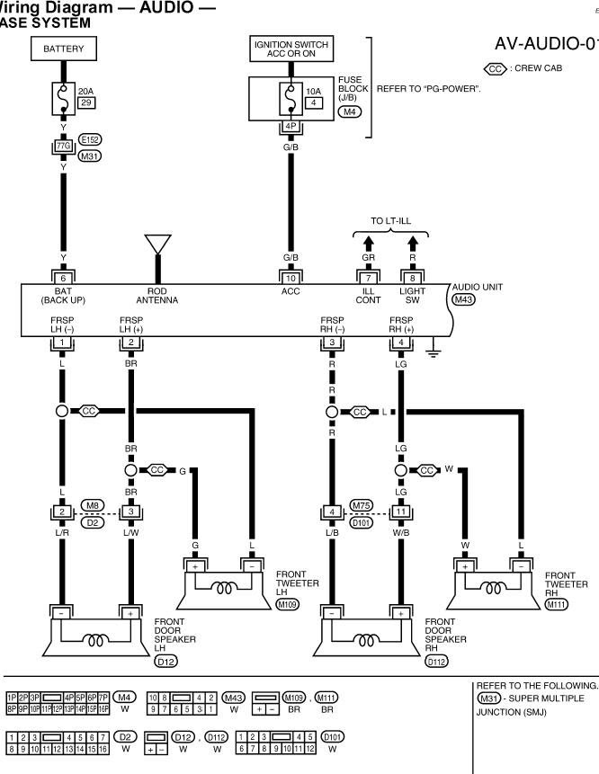 34 2005 Nissan Altima Stereo Wiring Diagram