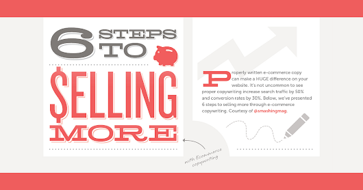6 Copywriting Steps to Selling More - The Infographic