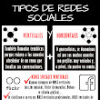 Tipos de redes sociales #Infografía #SocialMedia #MarketingDigital