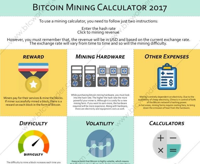 bitcoin gpu mining calculator