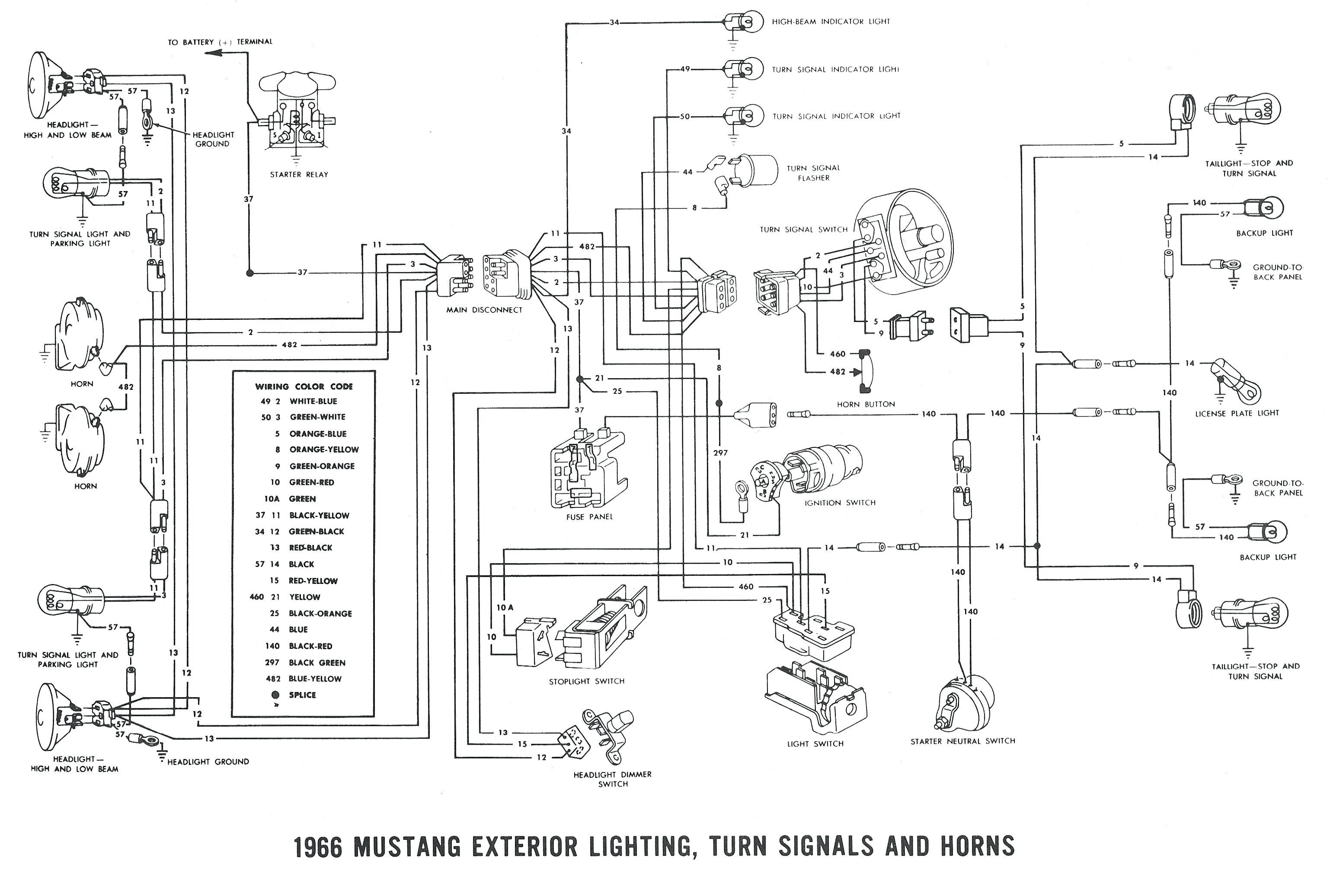 Diagram 1967 F 100 Wiring Diagram 240 Full Version Hd Quality Diagram 240 Enerwiring Media90 It