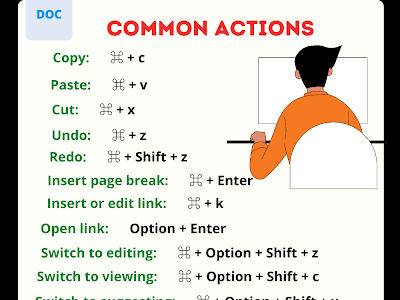 Practical Google Docs Keyboard Shortcuts for Teachers and Students