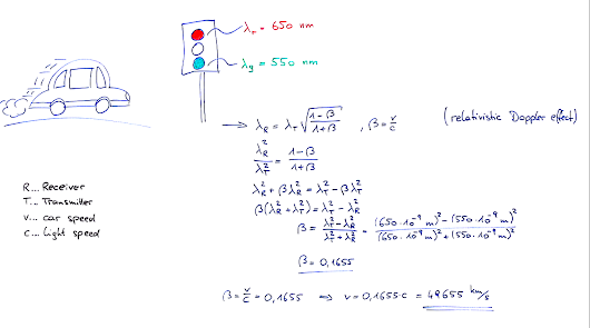 How Fast Would You Have to Approach a Red Traffic Light in Order to See it as Green? (Whiteboard Sketch #2)