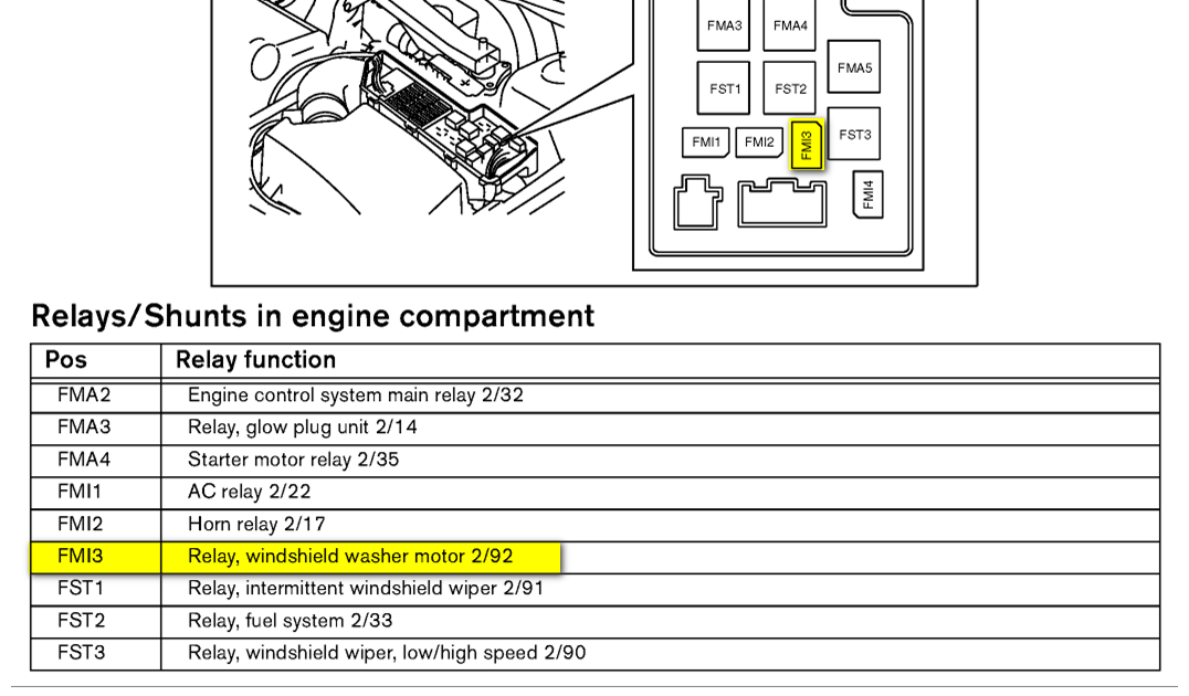 2004 Volvo S60 Fuse Box Diagram