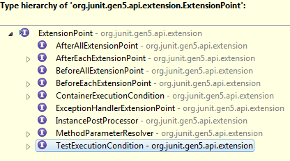 How to Replace Rules in JUnit 5 - Code Affine